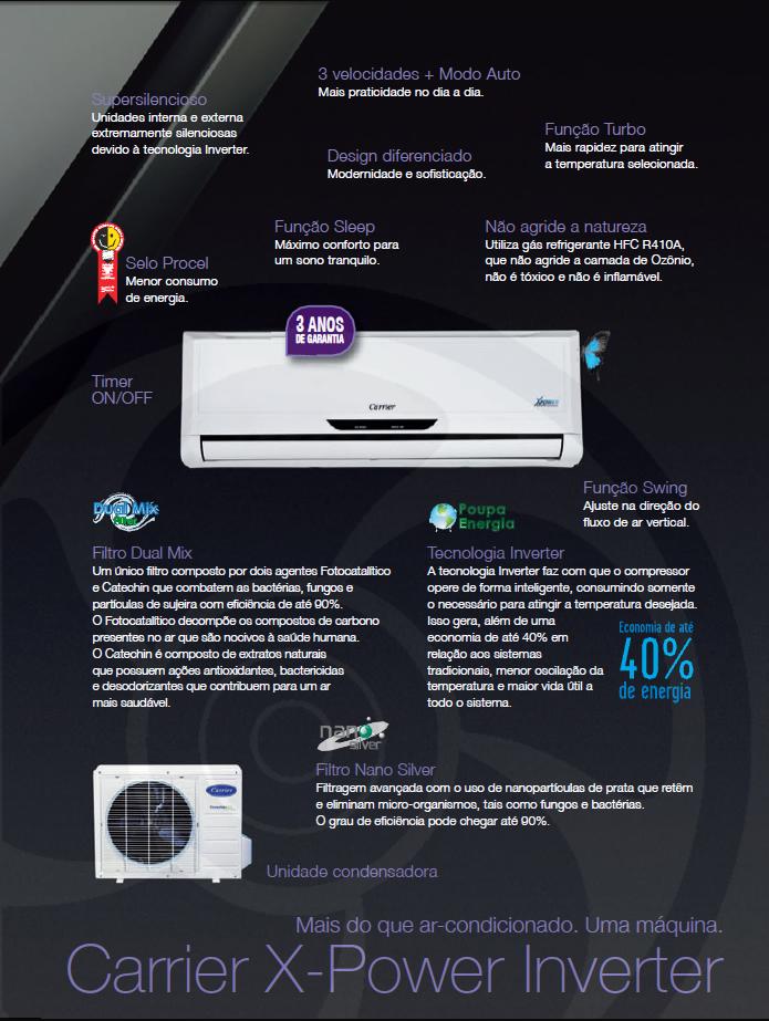 Carrier Xcd121d 12000 Btu Window Air Conditioner : Info, Customer