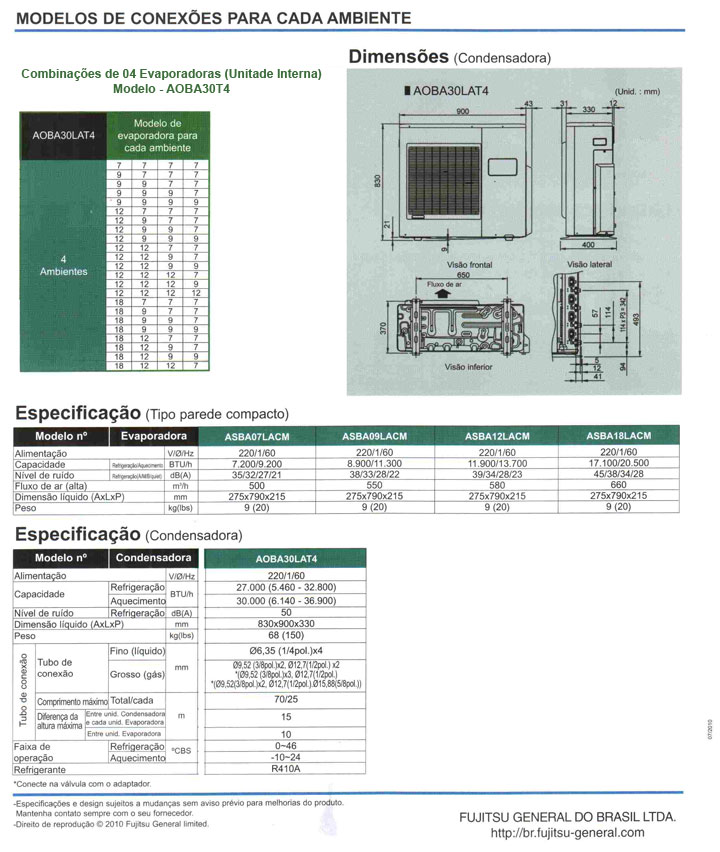 Combinações Quadri Split Fujitsu Inverter