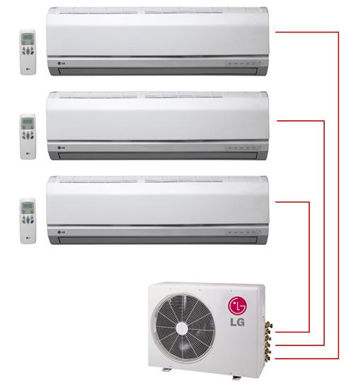 Ar Condicionado Tri Split LG