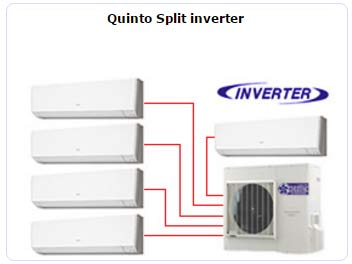 Ar Condicionado Multi Split Inverter com cinco saídas